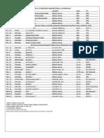 2012-13 Mizzou Basketball Schedule