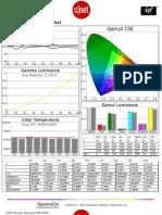 Samsung PN51E550 CNET review calibration results