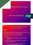 Organograma pedagogico