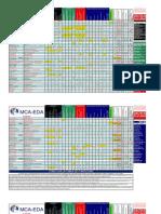 Tabla Fungicidas 2009-02