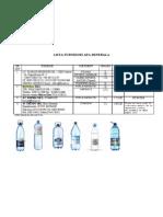 Lista Furnizori Apa Minerala