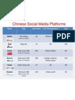 Chinese Social Media Portfolio_2012_08_30