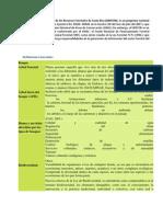 El Sistema de Información de los Recursos Forestales de Costa Rica
