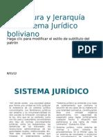 Estructura y Jerarquia Del Sistema Juridico Boliviano