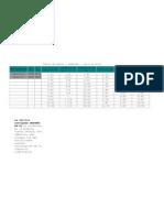 Tabla de Pesos y Medidas Varilla