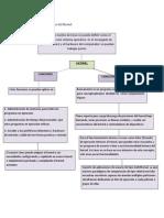 Características y funciones del Kernel