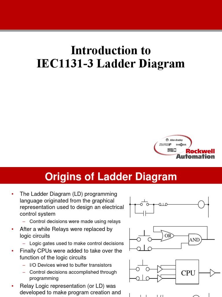 Ladder diagram logic gate inputoutput ccuart Image collections