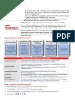 Net 2011