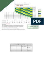 Target Formulation Per SKU's