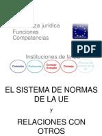 El Sistema de Normas de La UE y Sus Relaciones Con Otros Ordenamientos