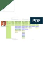 Task Analysis Grid