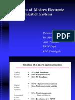 Lec 1 Advanced Comm ( iNTRODUCTION)