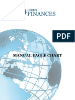 Eagle Chart Manual Do Usuario
