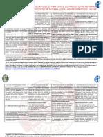 Cuadro Comparativo Leyes PLRM ANLPS
