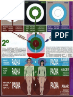 Materiales Didacticos III