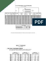 Bolt STD Chart