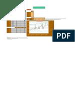 Forecasting Worksheet