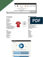 Southampton v Manchester United Match Report