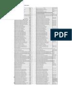 Materiales Para Venta Por Sobre Stock Lima Peru MB-1 Cell 997561018