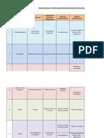 Consolidado Completo de Lineas y Temas - 2012 - II