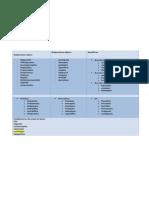 Psiquiatria Farmacologia Antipsicoticos tipicos/atipicos