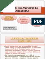 Modelos Pedagogicos en Argentina Tradicional, Nueva y Tecnicista