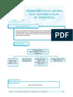 2. Perkembangan Agama Dan Kepercayaan Di Indonesia