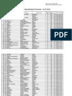 Rezultate Liste Finale 31.07 Farmacie Ovidius Constanta 2012 Admitere