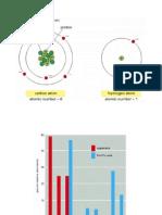 Clase01 Uniones Quimicas Moleculas Organicas KyF