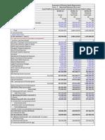 CMA Data