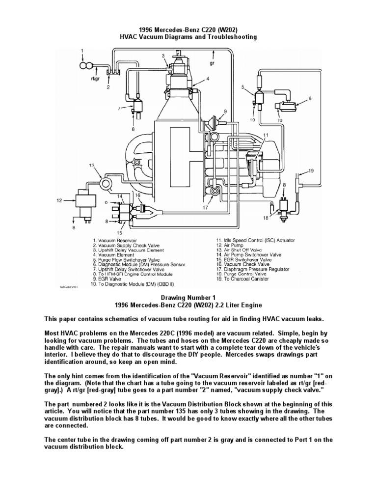 HVAC Vacuum Problems | Vacuum Tube | Leak