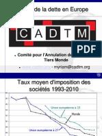 Présentation Crise de la dette en Europe - janvier 2012
