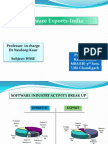 Software exports-india