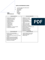 Cartel de Contenidos de Matematica, Ciencia Yreligion 2011
