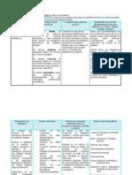 Planeacion Original Practica 15