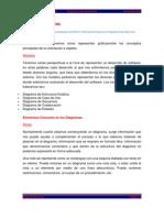 Notación Básica UML