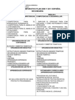 CUADRO COMPARATIVO PLAN 2006 Y 2011 ESPAÑOL SECUNDARIA