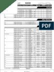 Catalogo de Bujias NGK