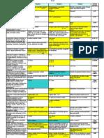 Intrebari Examen Autorizare Toate Gradele - Electricieni