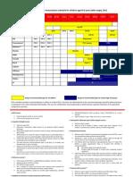 IAPCOI Immunization Timetable