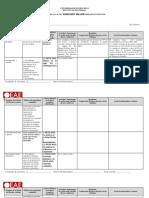 Informe Anual de Assessment Del Aprendizaje Estudiantil (2011-2012) - Musica