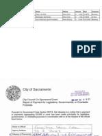 Sacramento City Council behests--as of Sep 5 2012
