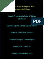 Ensayo y mapa conceptual de la conquista de México