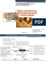 Mapa Conceptual Analisis Estados Financieros