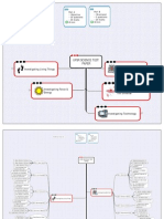UPSR Science (English) Paper Mind Map by UPSR-TODAY.com