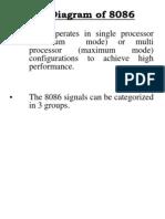 22885939-Pin-Diagram-of-8086