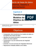 Modelado Base de Datos