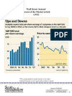 AMZN compared to S&P