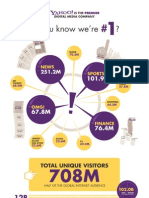 Yahoo No. 1 Infographic