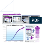 Yahoo Social Infographic